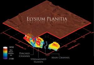 Marte Vallis channels seen by radar