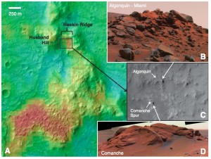 Columbia Hills Gusev Crater carbonate minerals Comanche