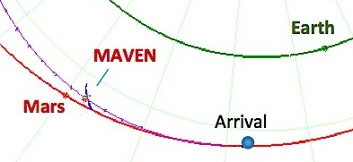 MAVEN_location_073114