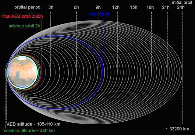 ExoMars-FCT-1024x709